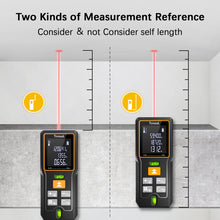 将图片加载到图库查看器,Tavool Laser Measure 5 in 1 Digital Laser Measurement Tool Distance Meter 165 Ft (50m)