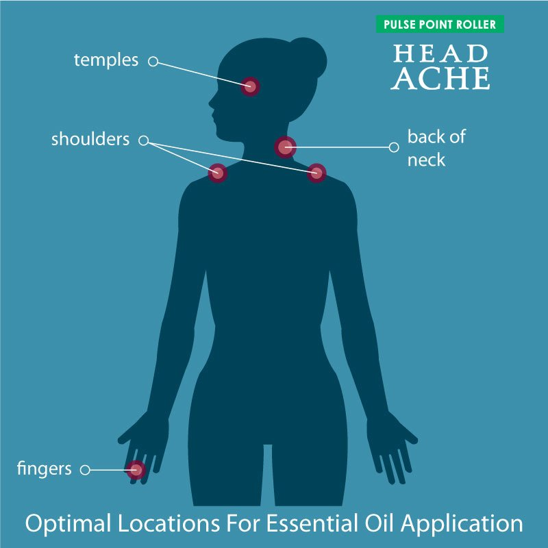 Gumleaf Essentials Headache 9ml Pulse Point Roller
