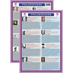Philosophers Mini Chart