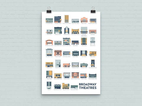 broadway theatres poster