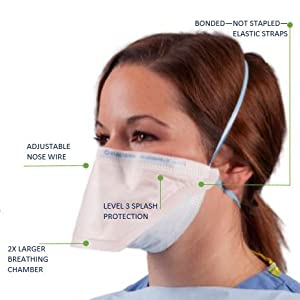 Duckbill Mask N95 Fluidshield (Halyard Health) Particulate Respirator (Made in USA) - 35/box - Primo Dental Products