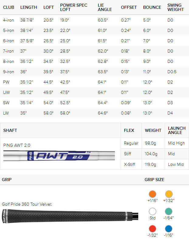 Ping G410 Irons Spec Chart