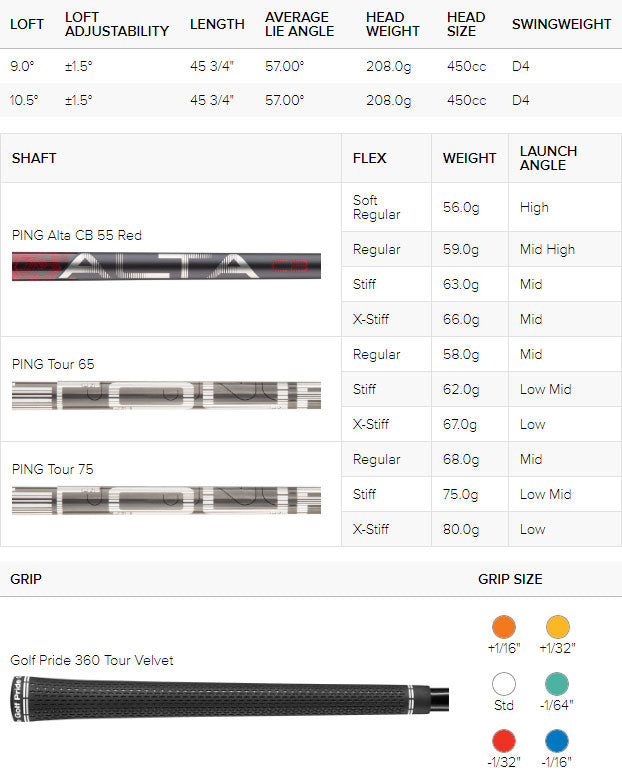 Ping G410 LST Driver Spec Chart