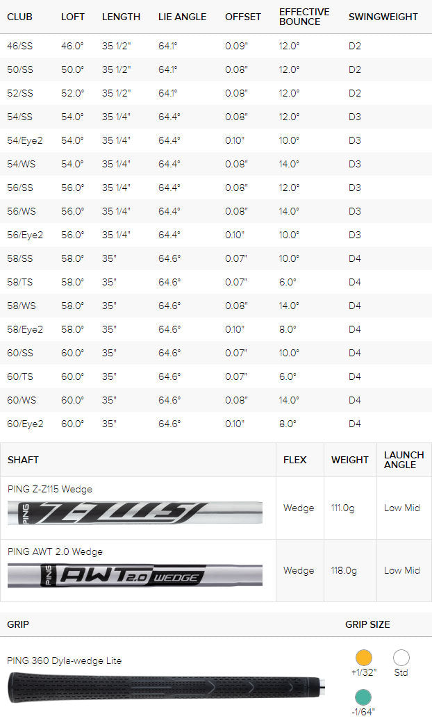 Ping Glide 3.0 Spec Chart
