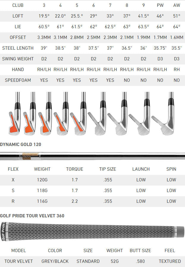 TaylorMade P760 Golf Irons Spec Chart