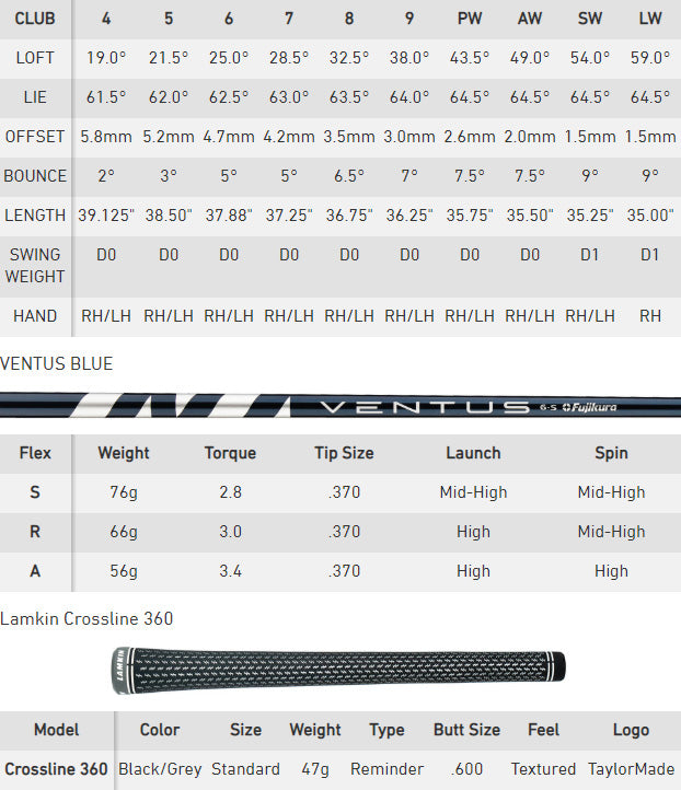 TaylorMade SIM MAX Graphite Golf Irons Spec Chart