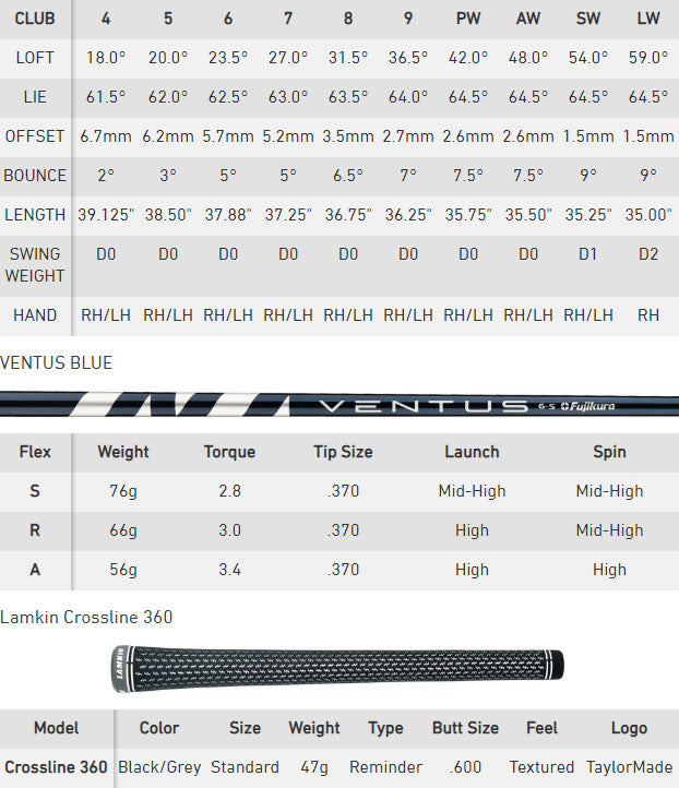 TaylorMade SIM MAX OS Graphite Golf Irons Spec Chart