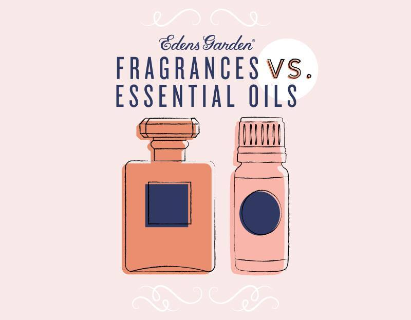 The Chemical Composition of Homeopathic Oils and Aromatic Fragrances