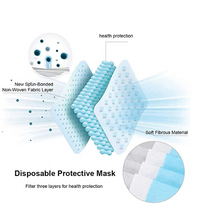 Load image into Gallery viewer, [Free Shipping in US] Disposable Face Mask for Unisex Public Place Outdoor Protection Anti Dust Mask 50Pcs