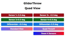 Load image into Gallery viewer, Glider Throw Quad