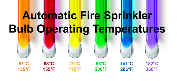 Automatic Fire Sprinkler Bulb Operating Temperatures