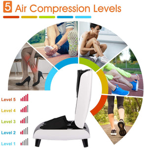 Air Pressure Foot and Leg Massager Full Calf Compression Machine Leg Pump - Morealis