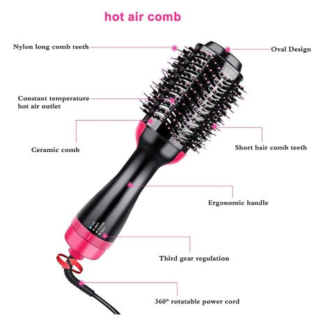Trends Villa™ One Step Hair Dryer & Volumizer (3 in 1) - Trends Villa