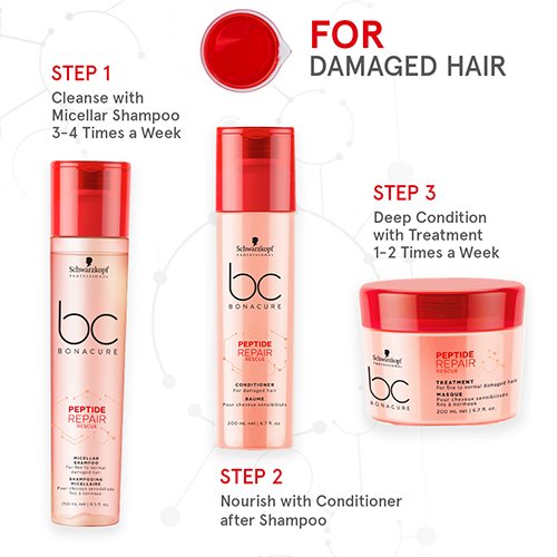 Schwarzkopf Professional Bonacure Peptide Repair Rescue Treatment, Lakme Salon