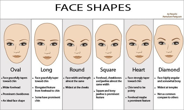 d21cba3b29 Heart shaped or triangular faces are widest at the forehead and narrow at  the jaw. Select frames that will balance the face by broadening the lower  part of ...