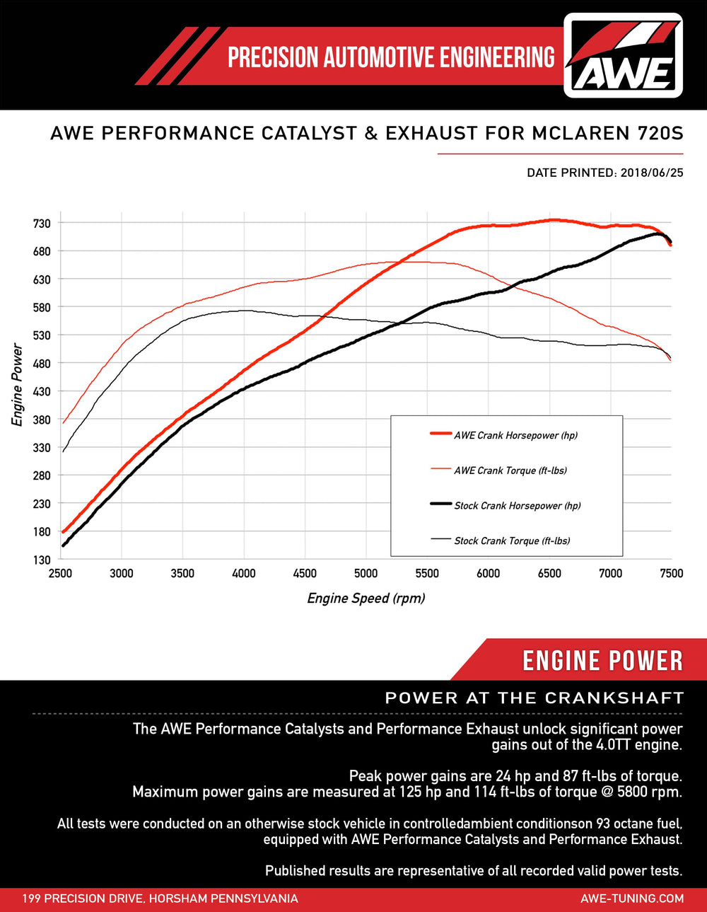 AWE Tuning McLaren 720S (HJS 200 Cell) Performance Catalysts - AUTOcouture Motoring - Exhaust - AWE Tuning