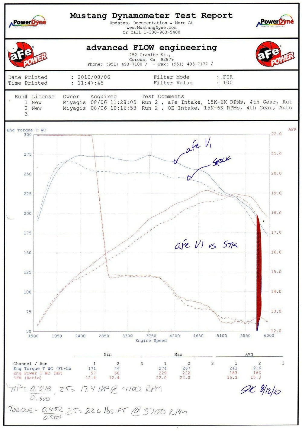 aFe MagnumFORCE Intakes Stage-2 PDS AIS PDS BMW 135i (E82/88) L6-3.0 - AUTOcouture Motoring - Intake - aFe