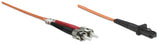 Fiber Optic Patch Cable, Duplex, Multimode Image 3