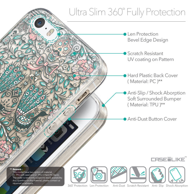 Details in English - CASEiLIKE Apple iPhone 5GS back cover Roses Ornamental Skulls Peacocks 2226
