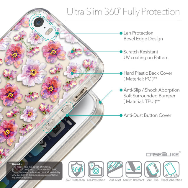 Details in English - CASEiLIKE Apple iPhone 5GS back cover Watercolor Floral 2232