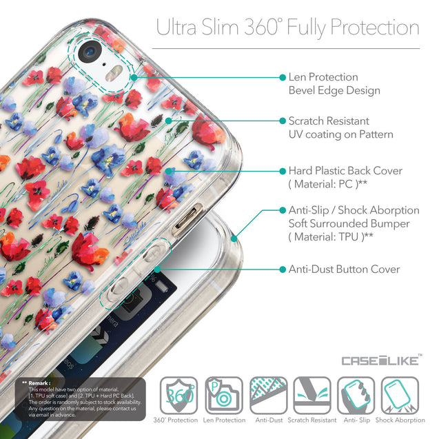 Details in English - CASEiLIKE Apple iPhone 5GS back cover Watercolor Floral 2233