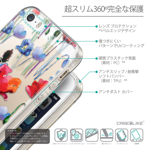Details in Japanese - CASEiLIKE Apple iPhone 5GS back cover Indian Line Art 2061