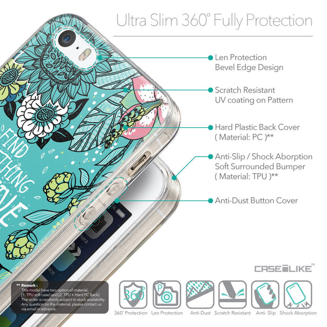 Details in English - CASEiLIKE Apple iPhone 5GS back cover Blooming Flowers Turquoise 2249