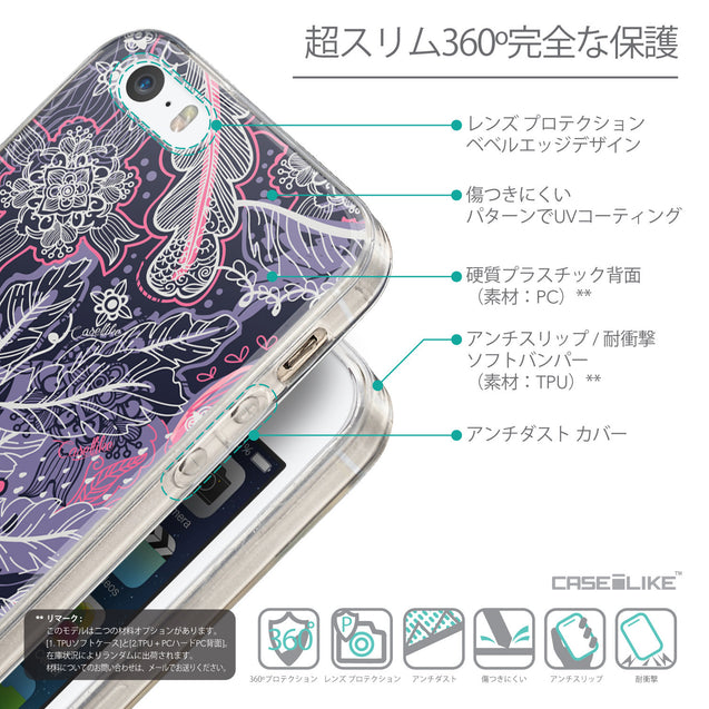 Details in Japanese - CASEiLIKE Apple iPhone 5GS back cover Vintage Roses and Feathers Blue 2252