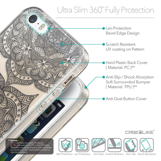 Details in English - CASEiLIKE Apple iPhone 5GS back cover Mandala Art 2304