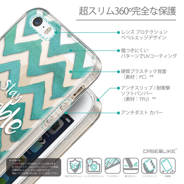 Details in Japanese - CASEiLIKE Apple iPhone 5GS back cover Quote 2418
