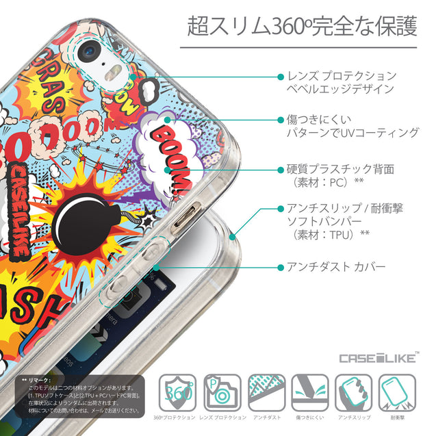 Details in Japanese - CASEiLIKE Apple iPhone 5GS back cover Comic Captions Blue 2913
