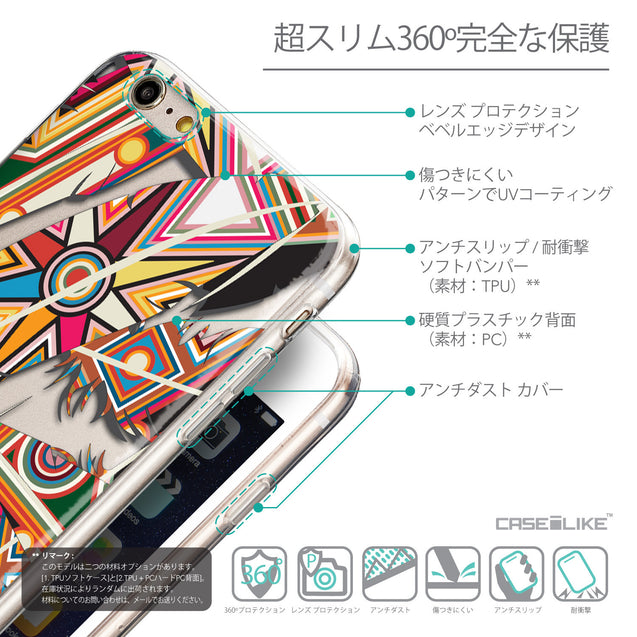 Details in Japanese - CASEiLIKE Apple iPhone 6 Plus back cover Indian 2054 Tribal Theme Pattern