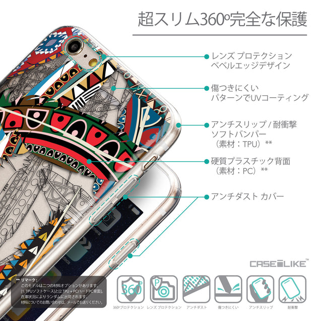 Details in Japanese - CASEiLIKE Apple iPhone 6 Plus back cover Indian 2055 Tribal Theme Pattern