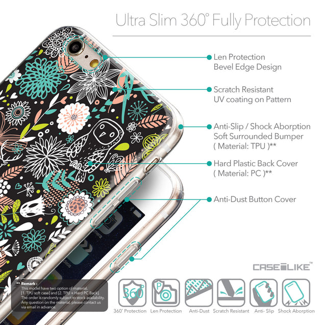 Details in English - CASEiLIKE Apple iPhone 6 Plus back cover Spring Forest Black 2244