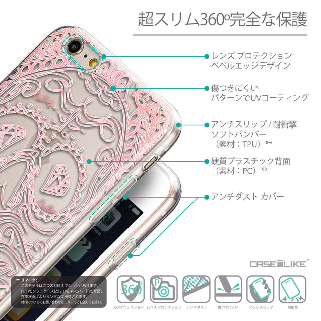 Details in Japanese - CASEiLIKE Apple iPhone 6 Plus back cover Art of Skull 2525