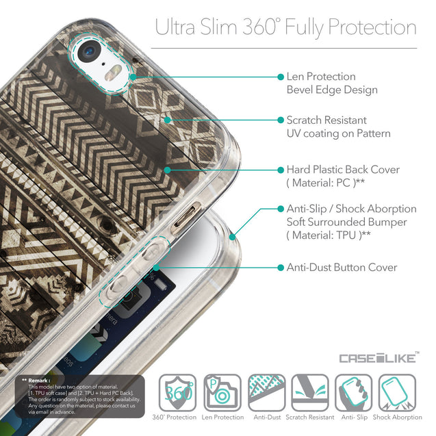 Details in English - CASEiLIKE Apple iPhone SE back cover Indian Tribal Theme Pattern 2050