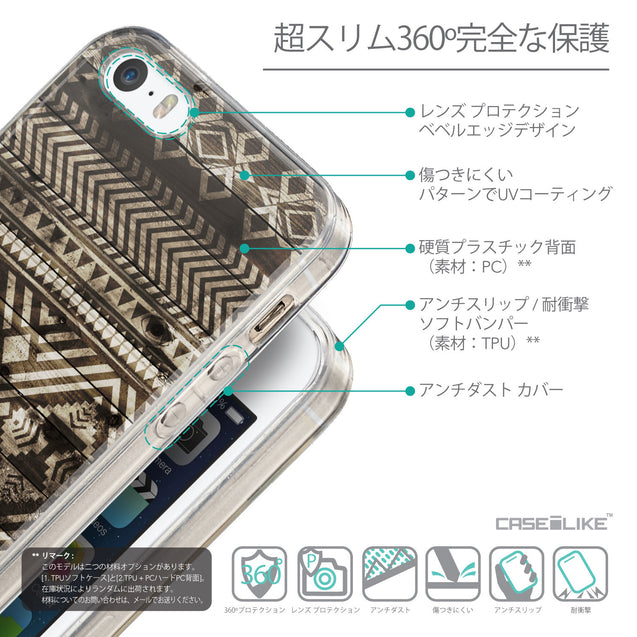 Details in Japanese - CASEiLIKE Apple iPhone SE back cover Indian Tribal Theme Pattern 2050