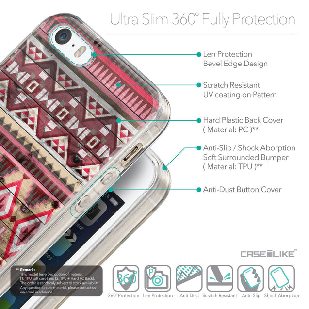 Details in English - CASEiLIKE Apple iPhone SE back cover Indian Tribal Theme Pattern 2057