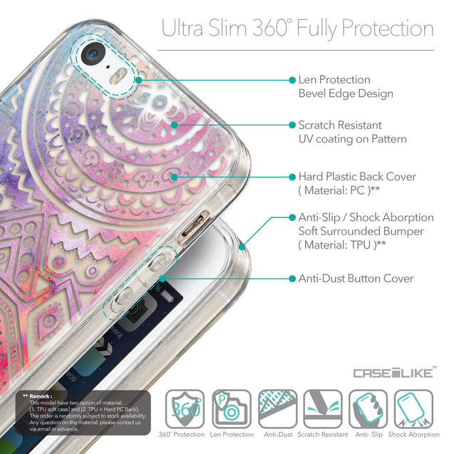 Details in English - CASEiLIKE Apple iPhone SE back cover Indian Line Art 2065