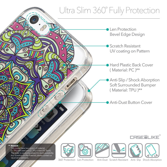 Details in English - CASEiLIKE Apple iPhone SE back cover Mandala Art 2094