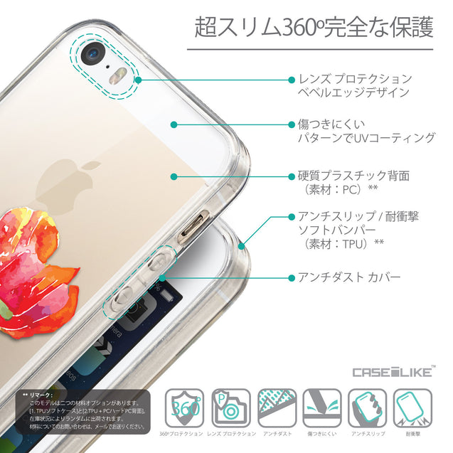 Details in Japanese - CASEiLIKE Apple iPhone SE back cover Watercolor Floral 2230