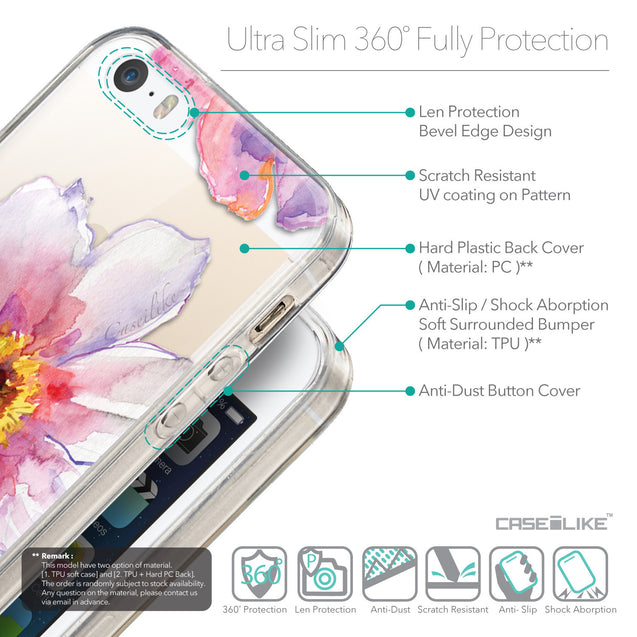 Details in English - CASEiLIKE Apple iPhone SE back cover Watercolor Floral 2231