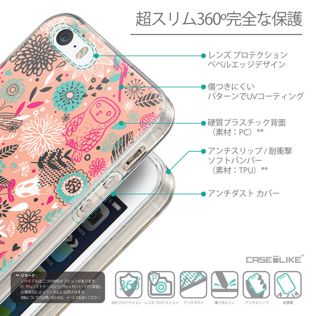 Details in Japanese - CASEiLIKE Apple iPhone SE back cover Spring Forest Pink 2242
