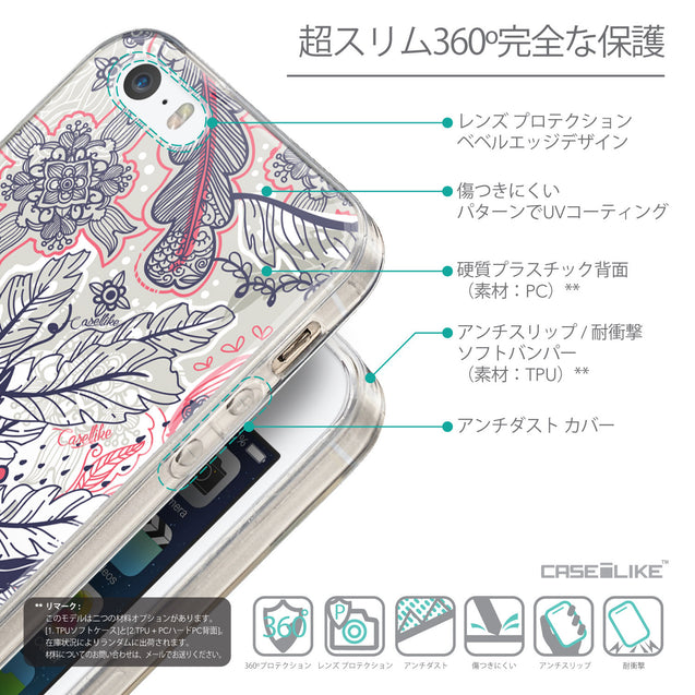 Details in Japanese - CASEiLIKE Apple iPhone SE back cover Vintage Roses and Feathers Beige 2251