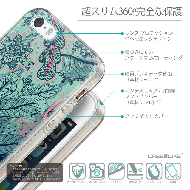 Details in Japanese - CASEiLIKE Apple iPhone SE back cover Vintage Roses and Feathers Turquoise 2253