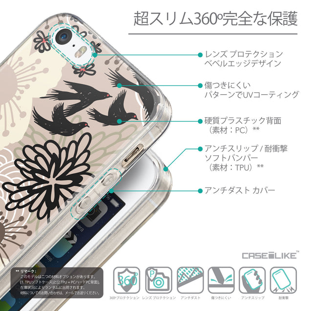 Details in Japanese - CASEiLIKE Apple iPhone SE back cover Japanese Floral 2254