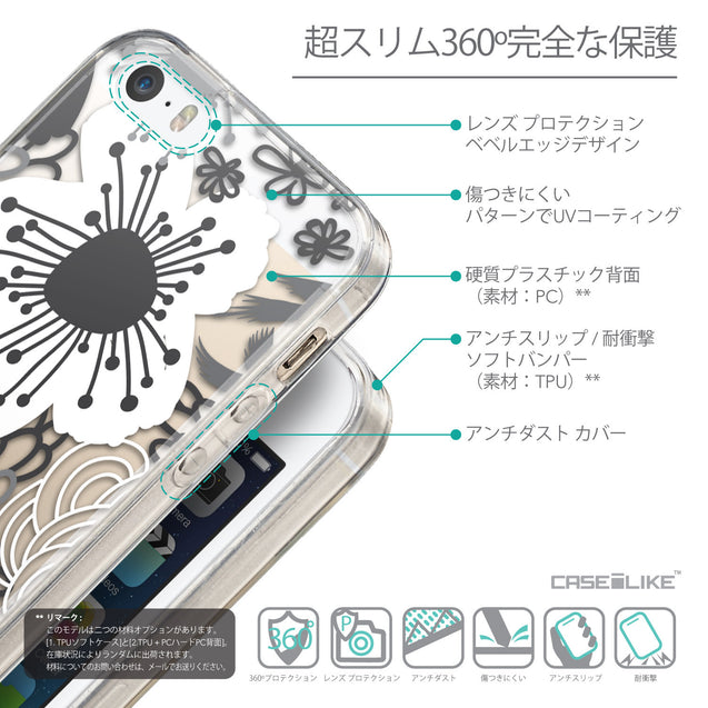 Details in Japanese - CASEiLIKE Apple iPhone SE back cover Japanese Floral 2256