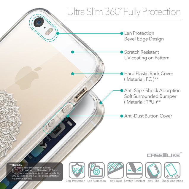 Details in English - CASEiLIKE Apple iPhone SE back cover Mandala Art 2301