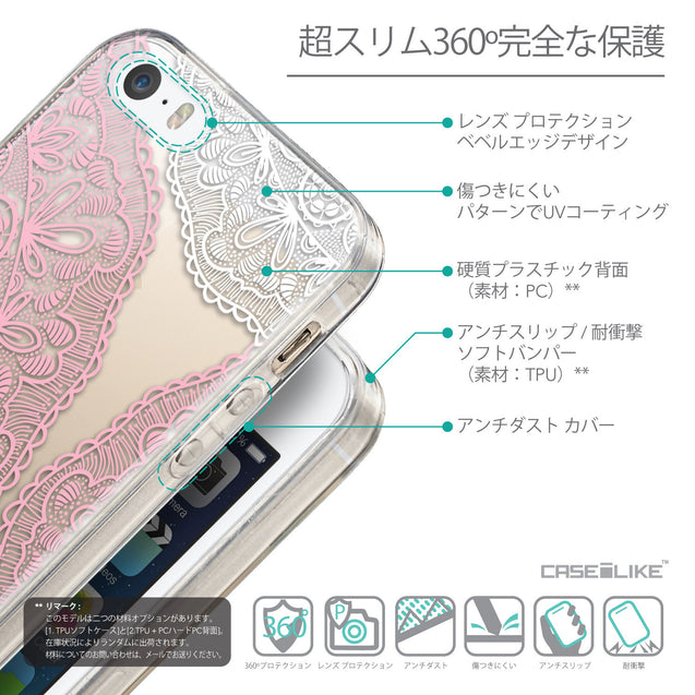 Details in Japanese - CASEiLIKE Apple iPhone SE back cover Mandala Art 2305