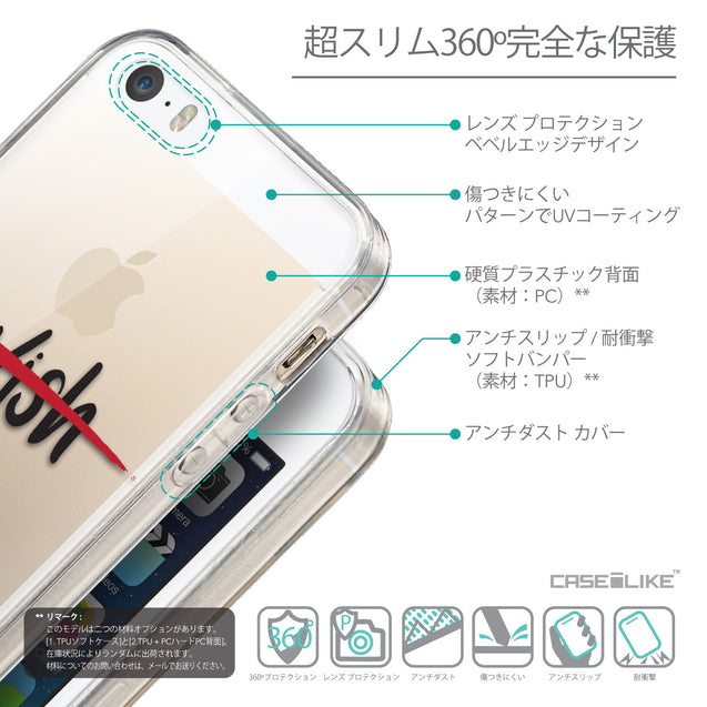 Details in Japanese - CASEiLIKE Apple iPhone SE back cover Quote 2407